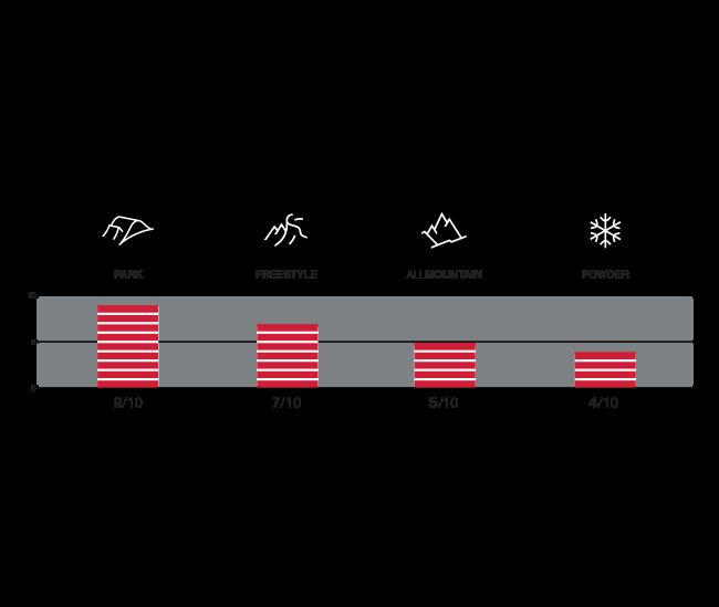 dcshoes-boards-terrain_freestyle
